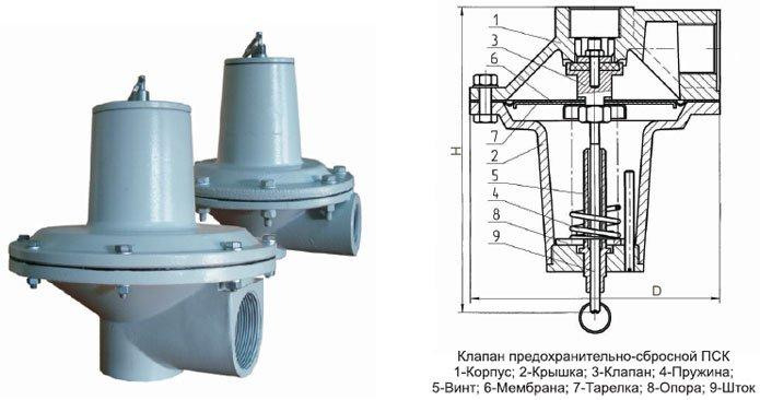 Мембрана ПСК-25