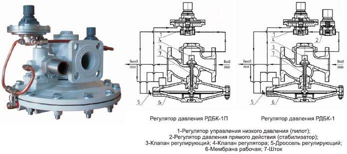 Мембрана отключающего устройства для регуляторов давления газа РДГК, РДНК, РДСК