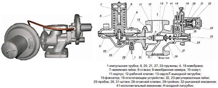 Клапан рабочий для регулятора давления газа РДНК-У